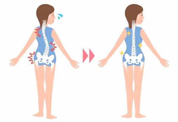 Остеопатия от болей в желудке thumbnail